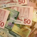 Canadian Dollar Forecast