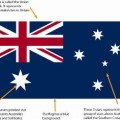 Design Of The Australian Flag