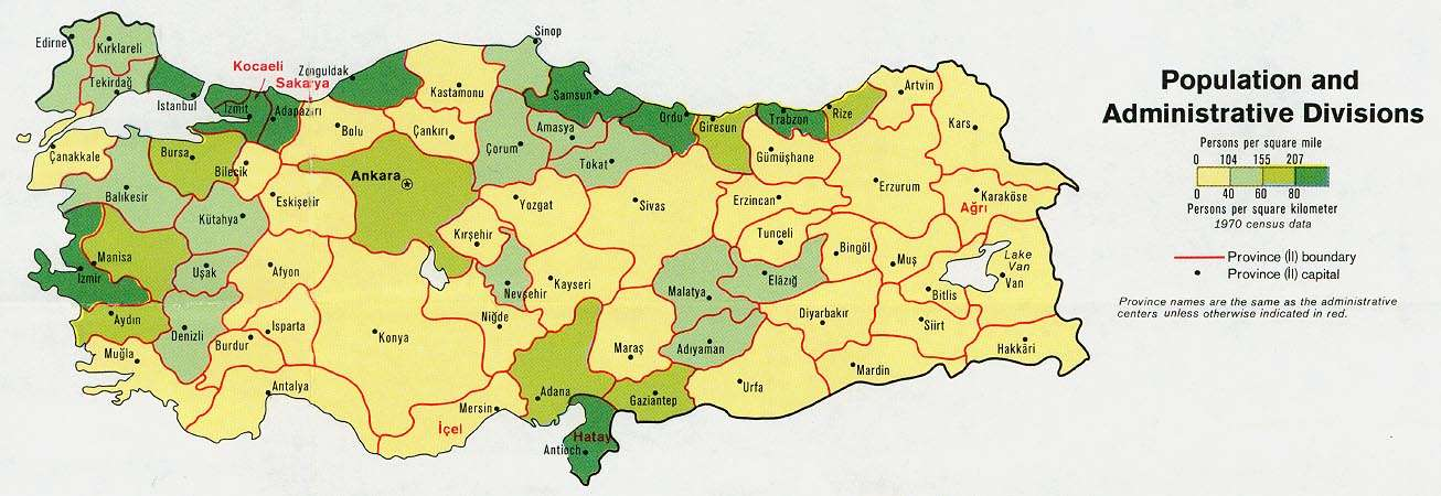 The Population of Turkey
