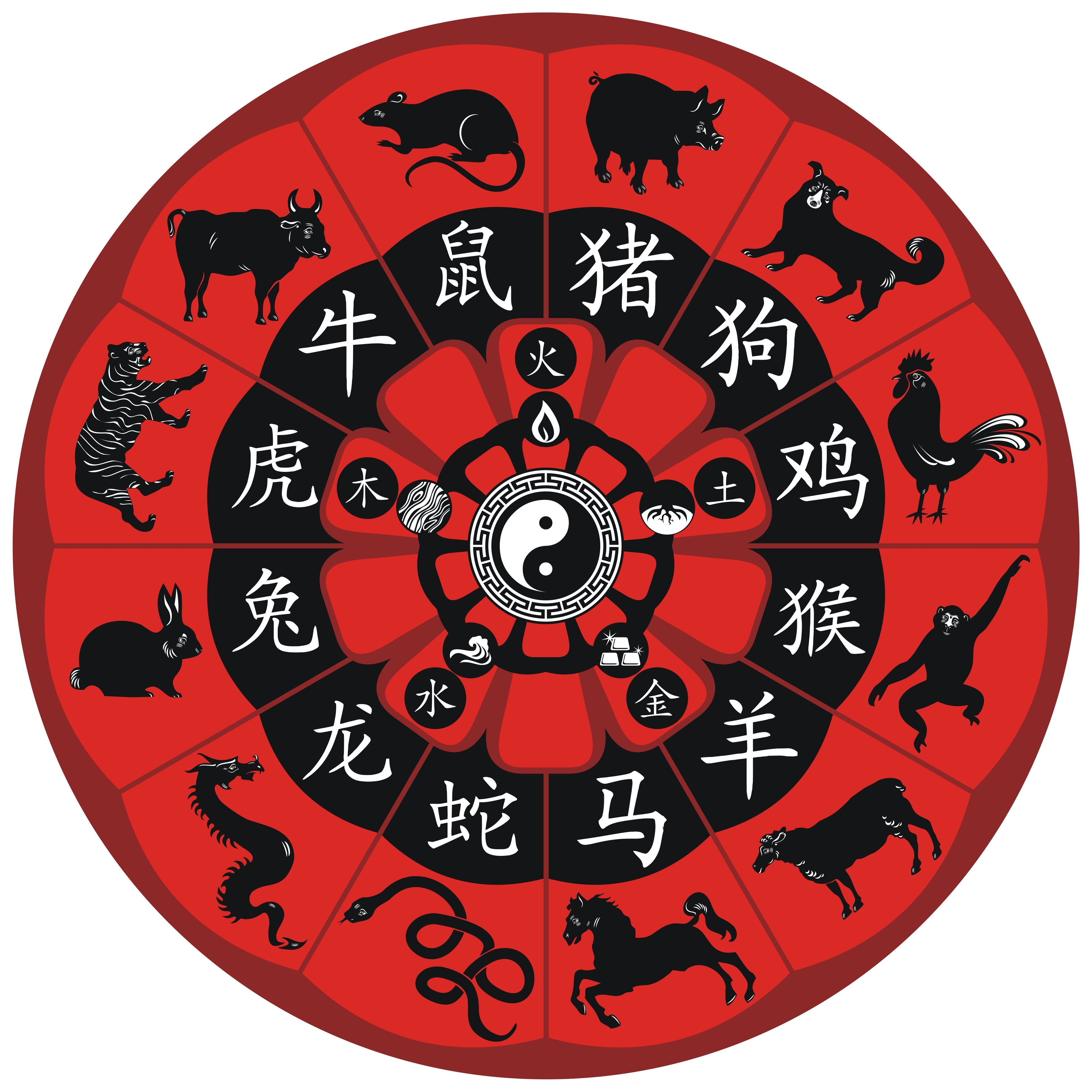 chinese zodiac matches chinese snake dragon compatibility 12 chinese