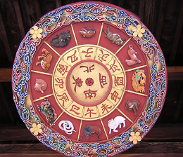 chinese zodiac hours