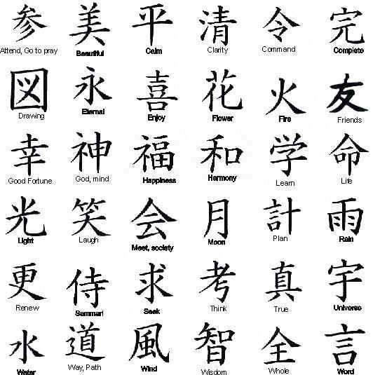 Japanese Tattoo Symbols Globerove Com