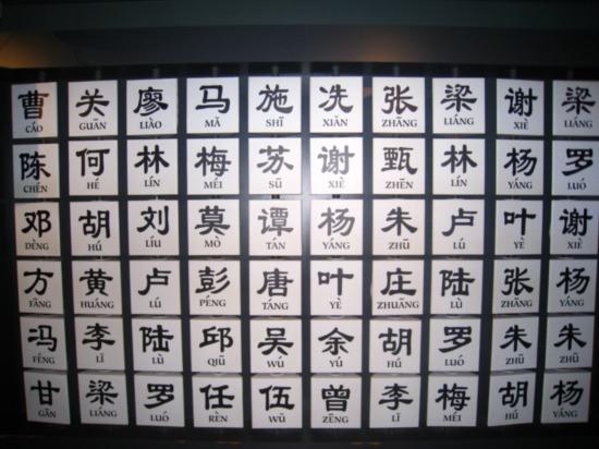 Chinese Names • Globerove com