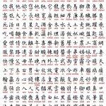 Chinese Calligraphy Symbols