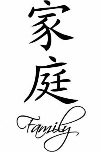 Chinese Family Symbols