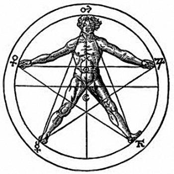 Egyptian Sacred Geometry
