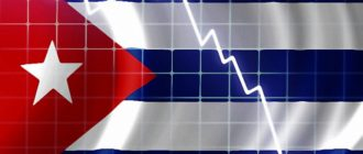 Economy in Cuba