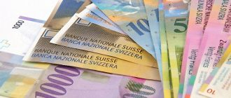 Money in Switzerland